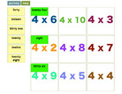 Four Times Tables